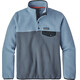 Patagonia W's Lightweight Synch Snap-T Pullover Dolomite Blue